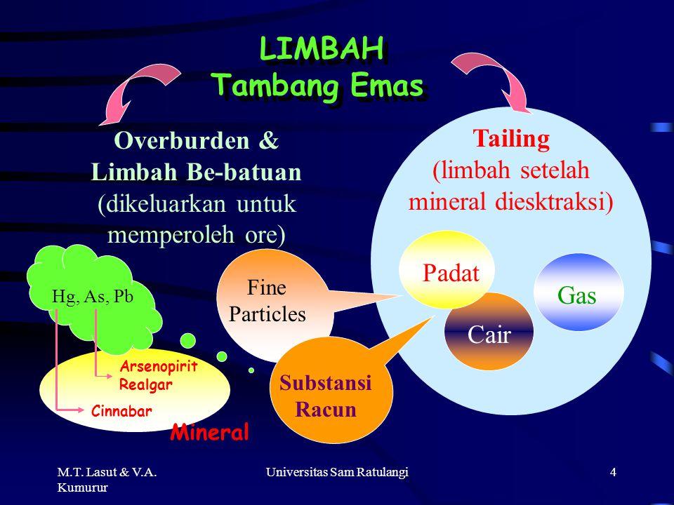 LIMBAH Tambang Emas Overburden & Tailing Limbah Be-batuan