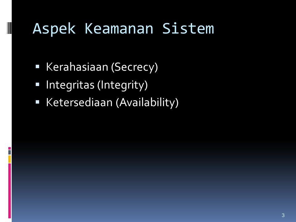 Aspek Keamanan Sistem Kerahasiaan (Secrecy) Integritas (Integrity)