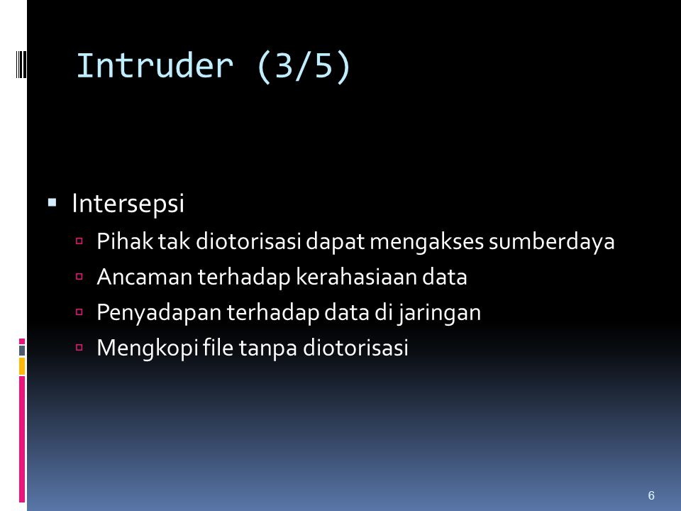 Intruder (3/5) Intersepsi