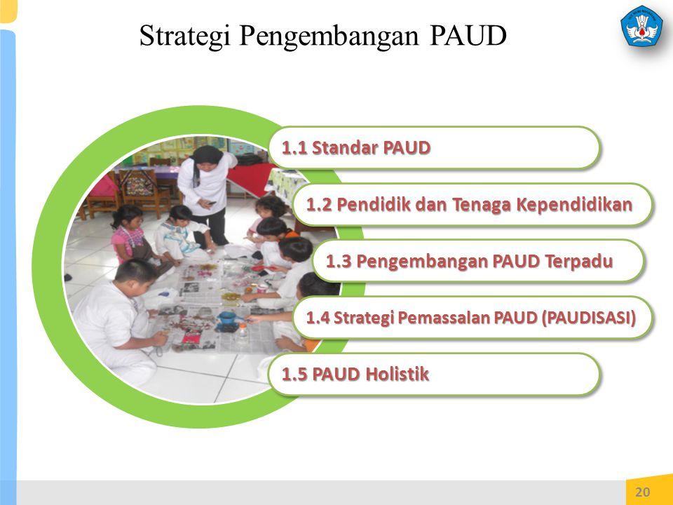 Strategi Pengembangan PAUD