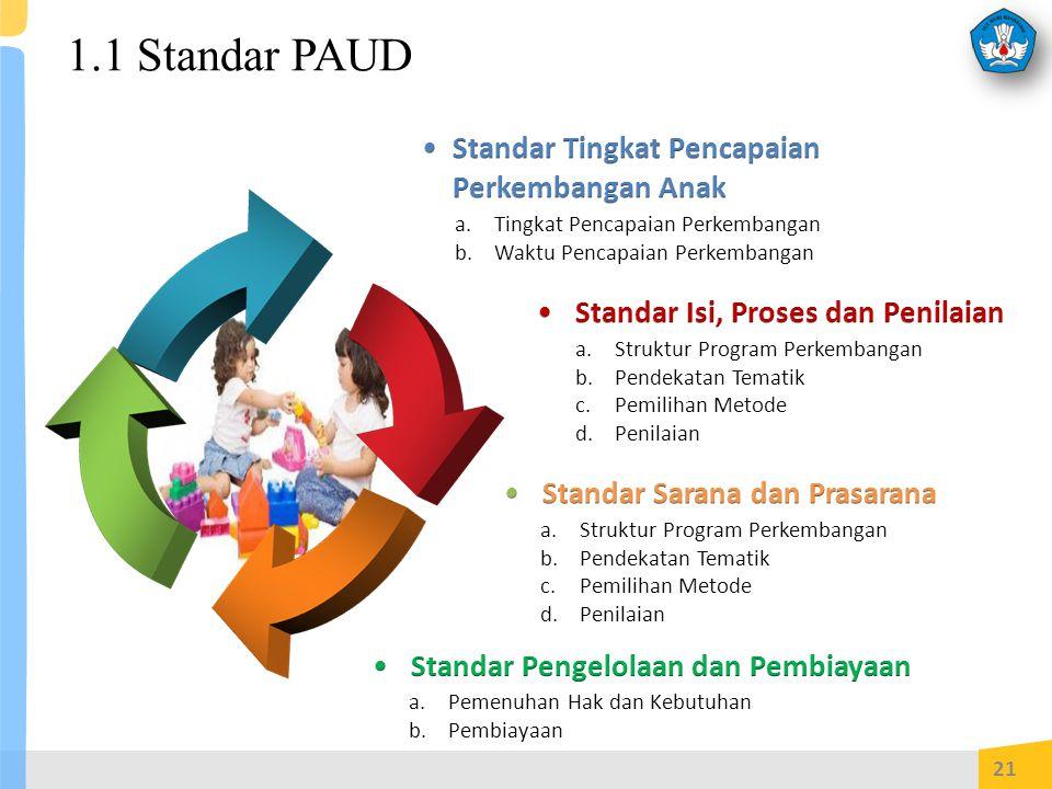 1.1 Standar PAUD Standar Tingkat Pencapaian Perkembangan Anak