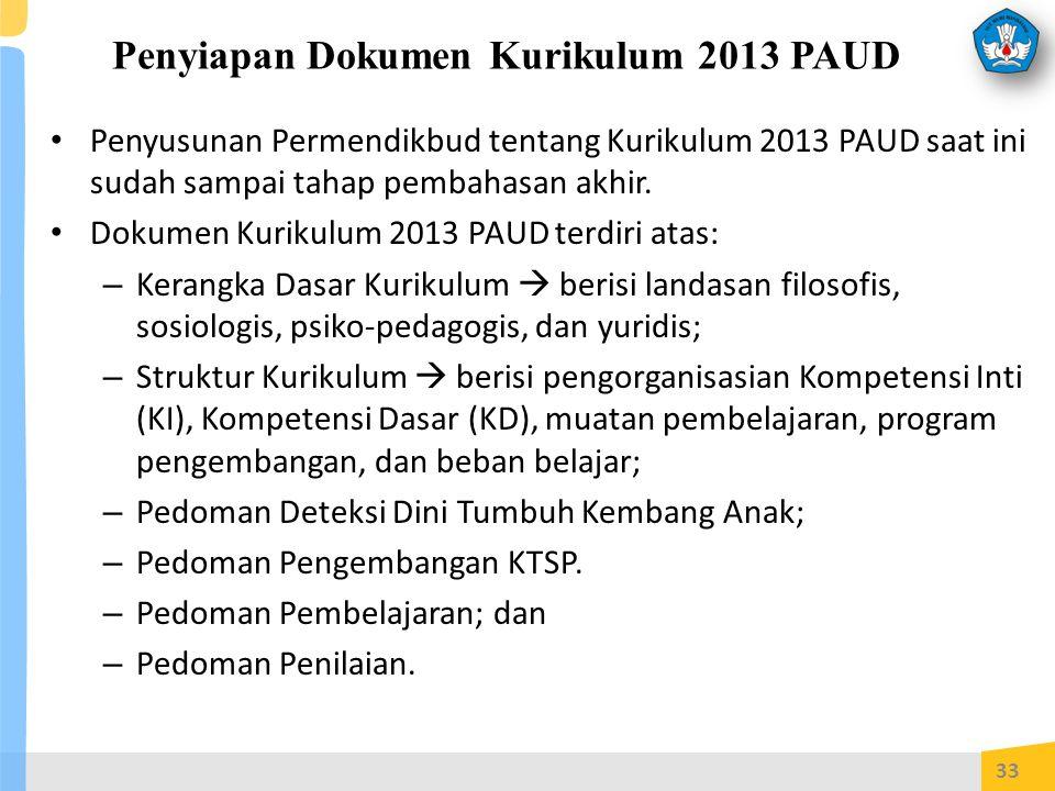 Penyiapan Dokumen Kurikulum 2013 PAUD