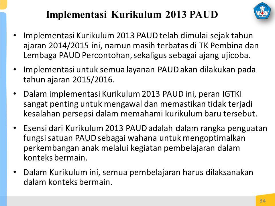 Implementasi Kurikulum 2013 PAUD