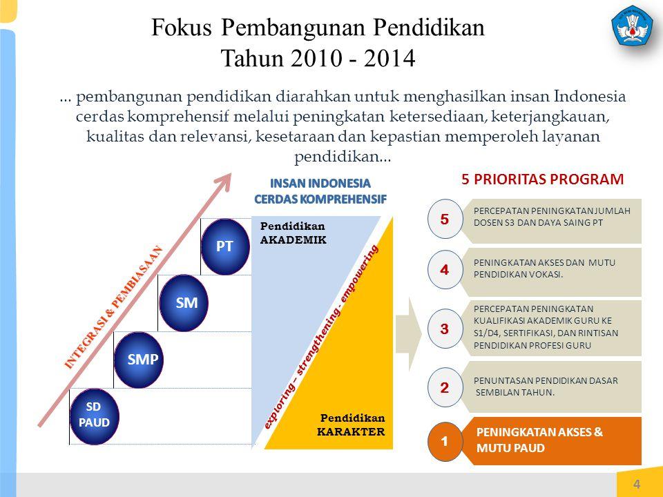Fokus Pembangunan Pendidikan Tahun 2010 - 2014