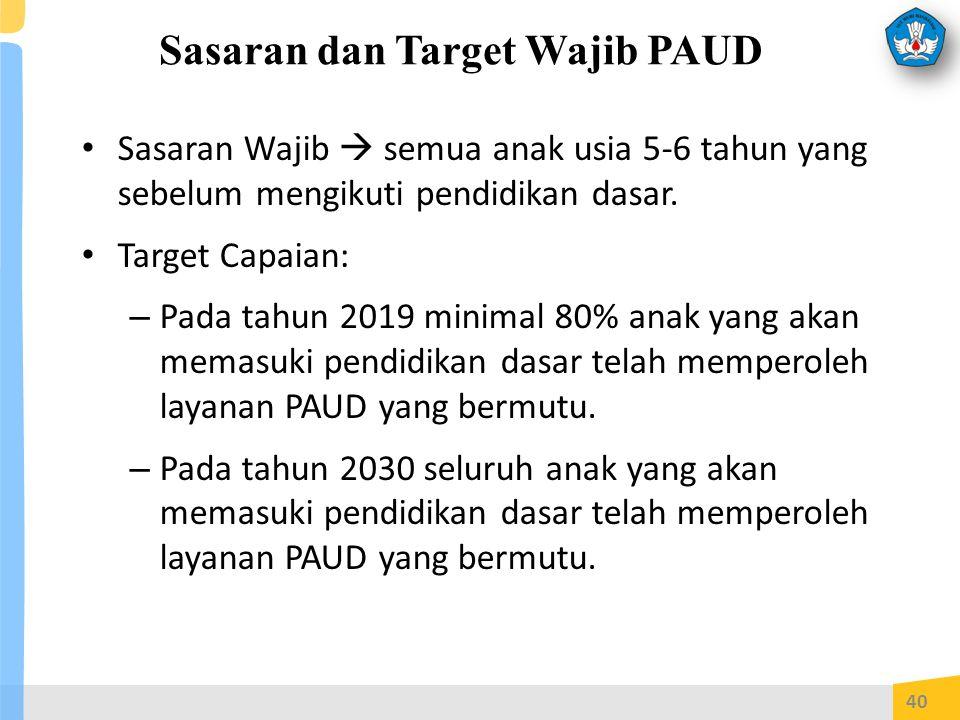 Sasaran dan Target Wajib PAUD