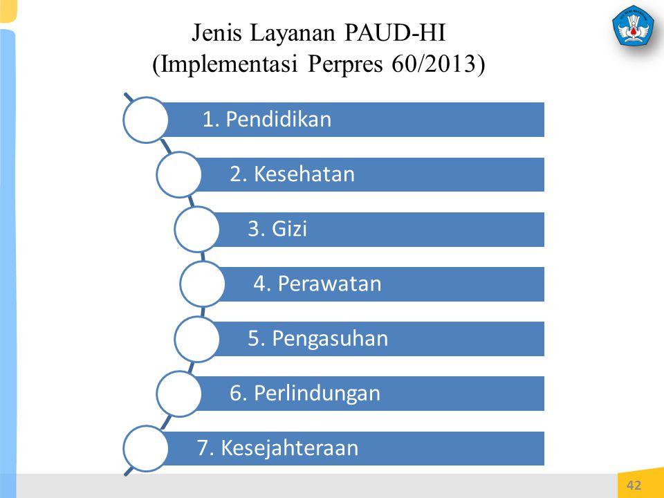 Jenis Layanan PAUD-HI (Implementasi Perpres 60/2013)