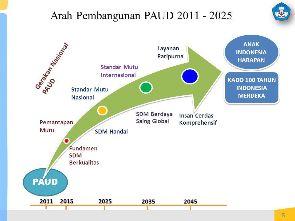 Arah Pembangunan PAUD 2011 - 2025