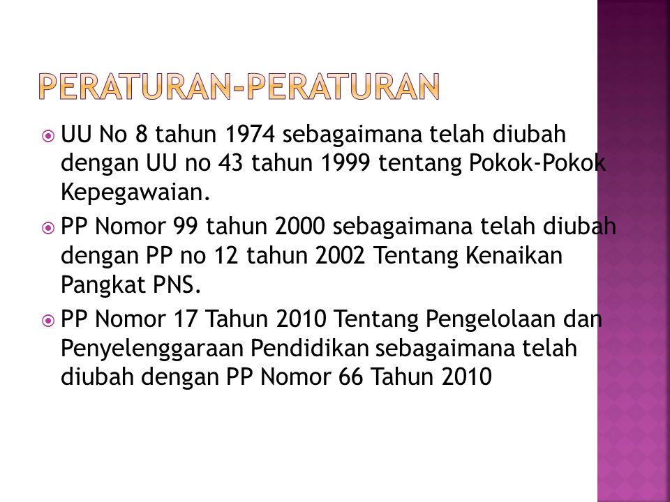PERATURAN-PERATURAN UU No 8 tahun 1974 sebagaimana telah diubah dengan UU no 43 tahun 1999 tentang Pokok-Pokok Kepegawaian.