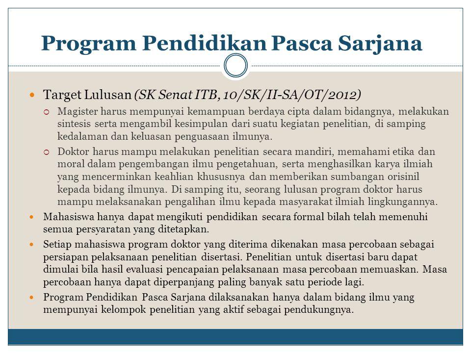 Program Pendidikan Pasca Sarjana