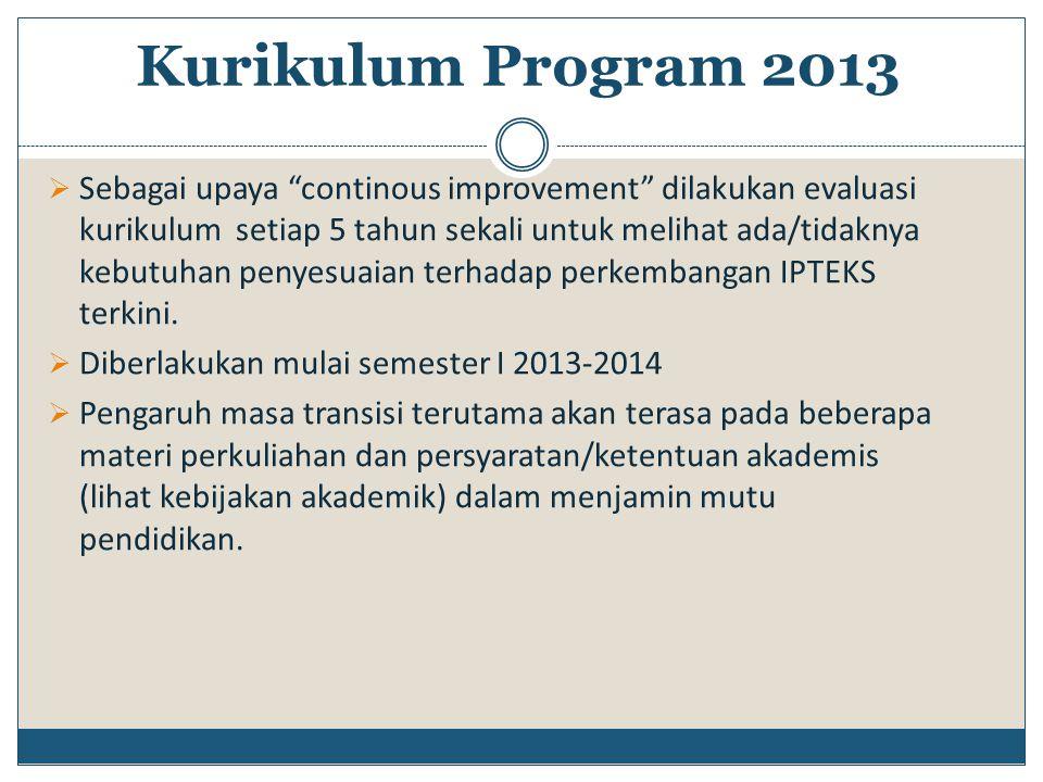 Kurikulum Program 2013