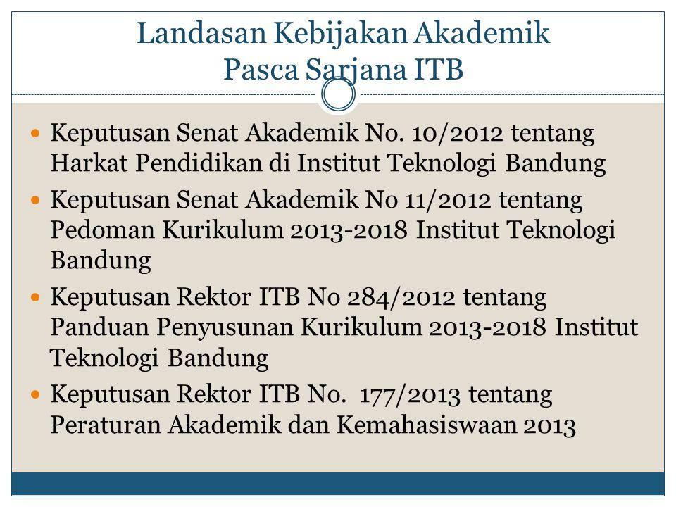 Landasan Kebijakan Akademik Pasca Sarjana ITB