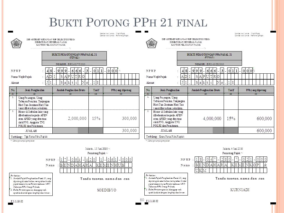 Bukti Potong PPh 21 final 80 80