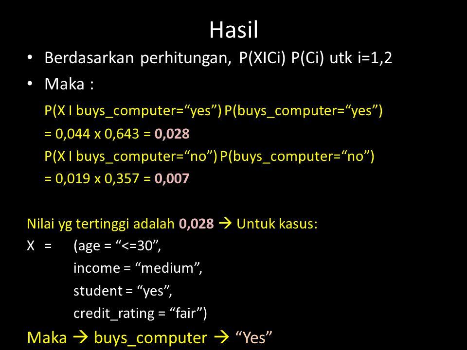 Hasil Berdasarkan perhitungan, P(XICi) P(Ci) utk i=1,2 Maka :