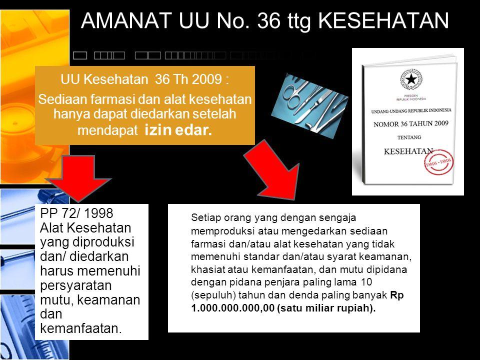 AMANAT UU No. 36 ttg KESEHATAN