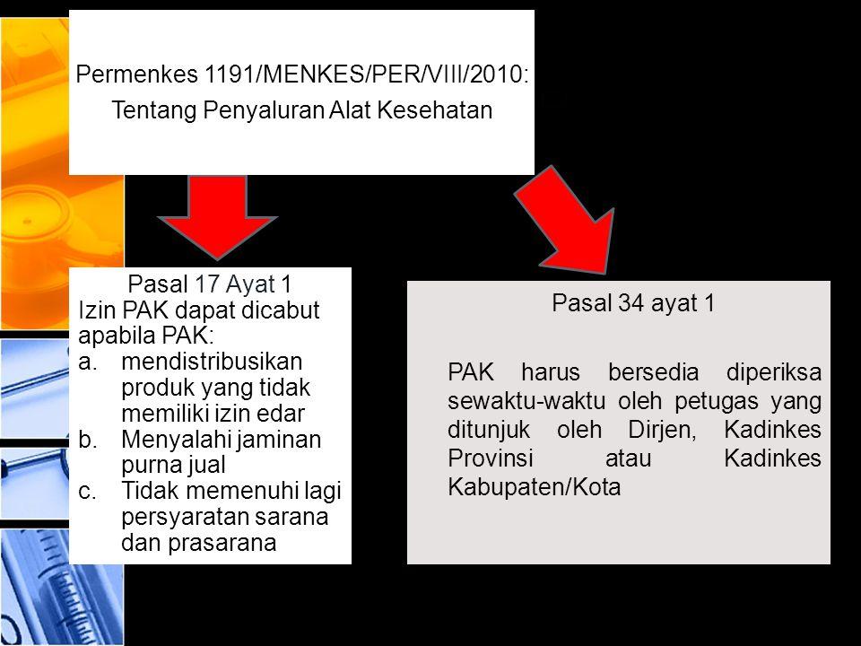 Pasal 34 ayat 1 Permenkes 1191/MENKES/PER/VIII/2010: