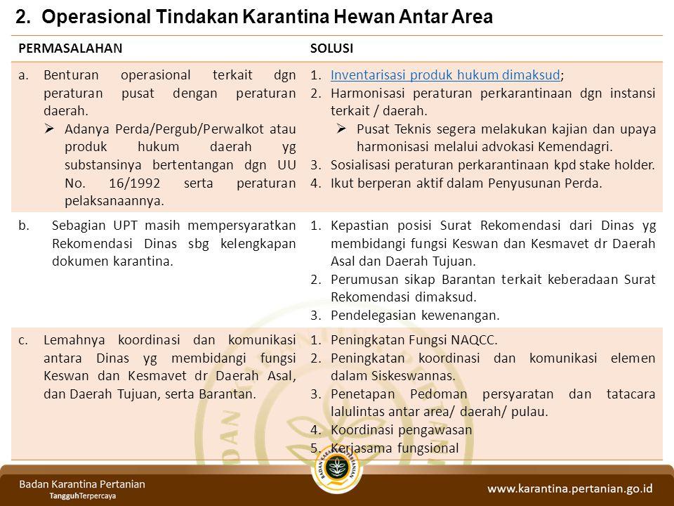 2. Operasional Tindakan Karantina Hewan Antar Area