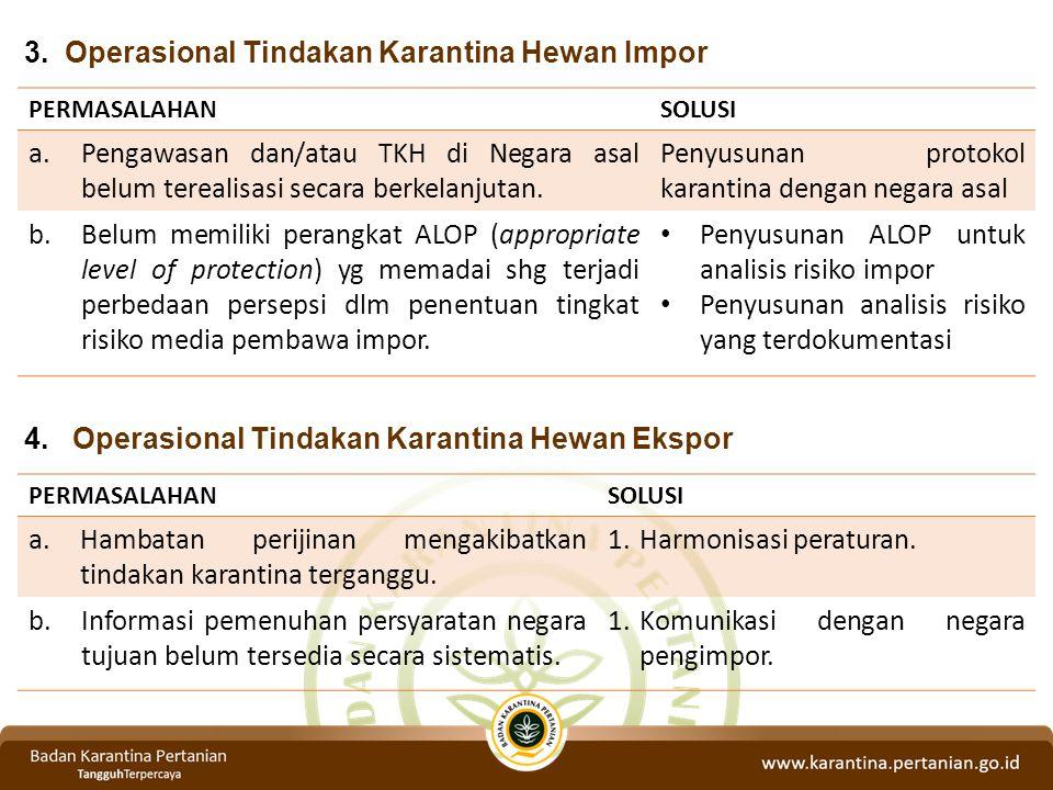 3. Operasional Tindakan Karantina Hewan Impor