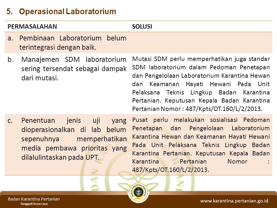 5. Operasional Laboratorium