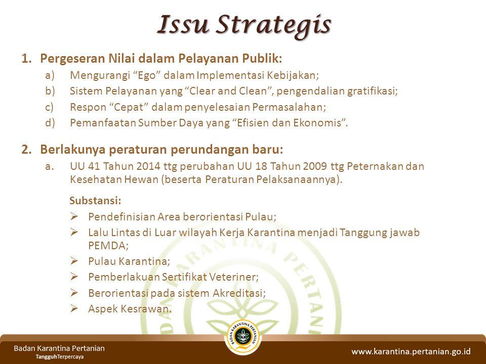Issu Strategis Pergeseran Nilai dalam Pelayanan Publik: