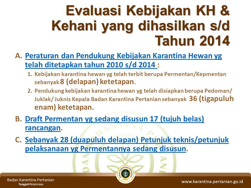 Evaluasi Kebijakan KH & Kehani yang dihasilkan s/d Tahun 2014