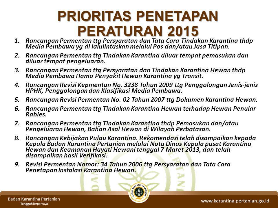 PRIORITAS PENETAPAN PERATURAN 2015