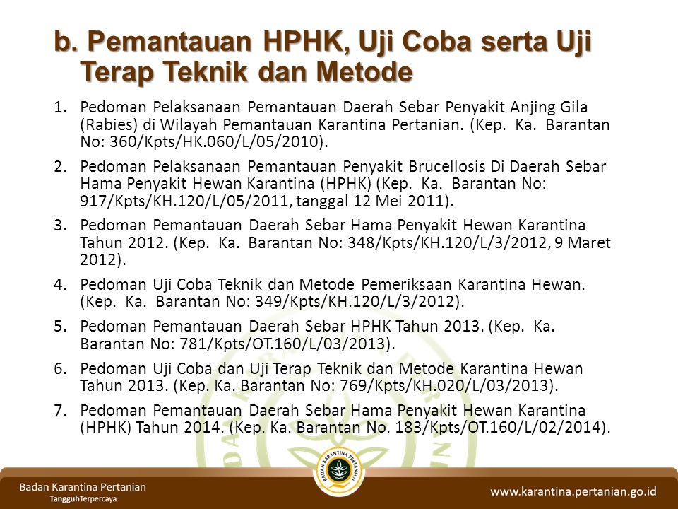b. Pemantauan HPHK, Uji Coba serta Uji Terap Teknik dan Metode