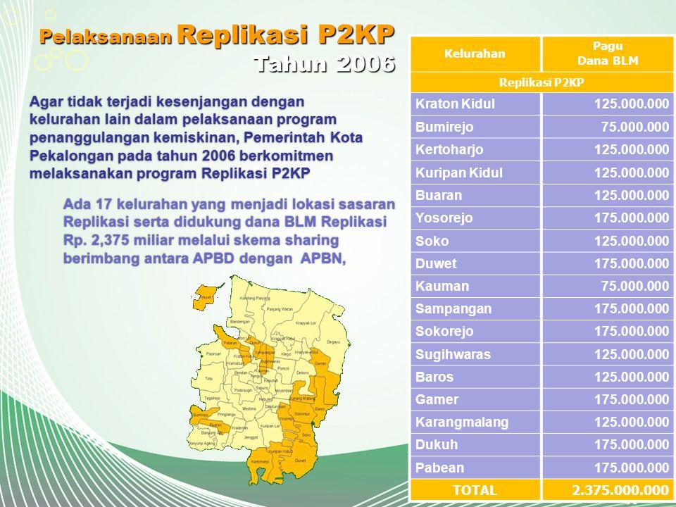 Tahun 2006 Pelaksanaan Replikasi P2KP