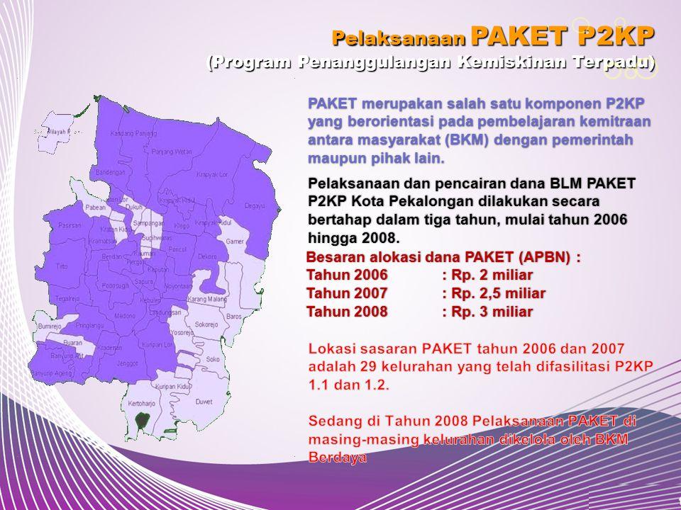Pelaksanaan PAKET P2KP (Program Penanggulangan Kemiskinan Terpadu)