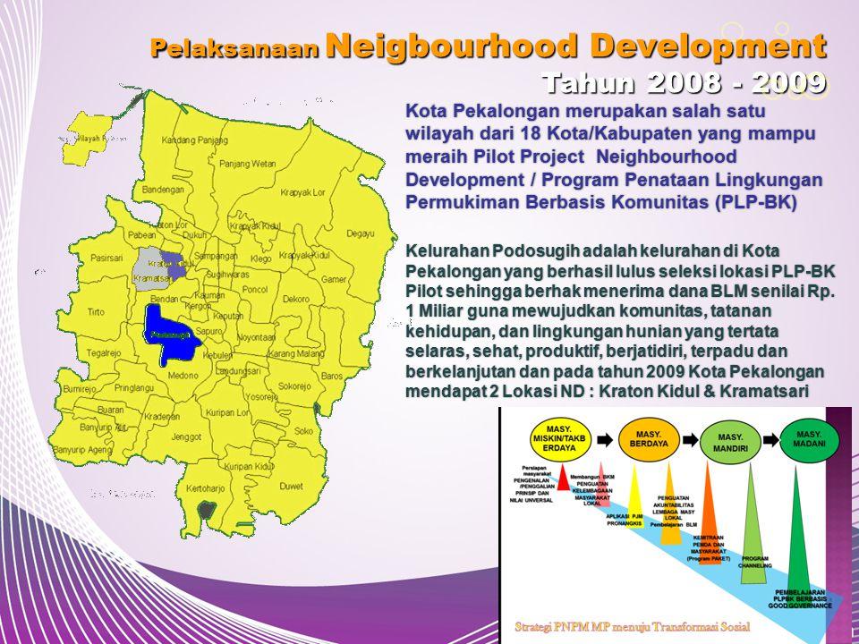 Tahun 2008 - 2009 Pelaksanaan Neigbourhood Development