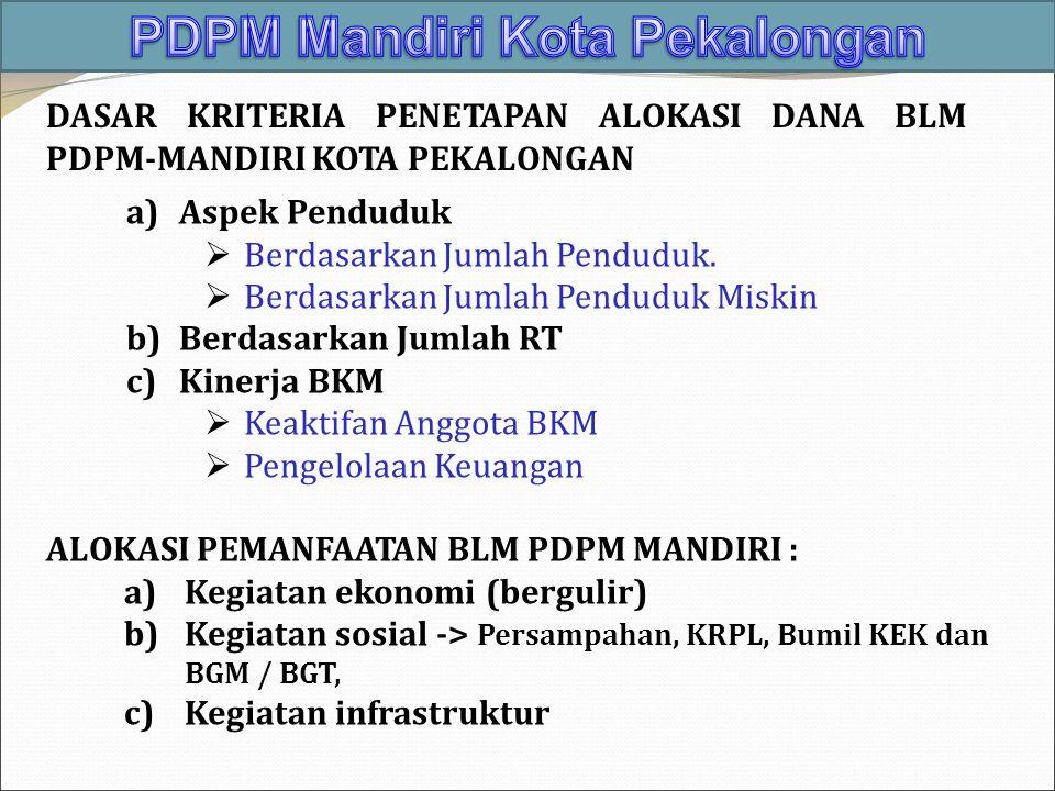 PDPM Mandiri Kota Pekalongan