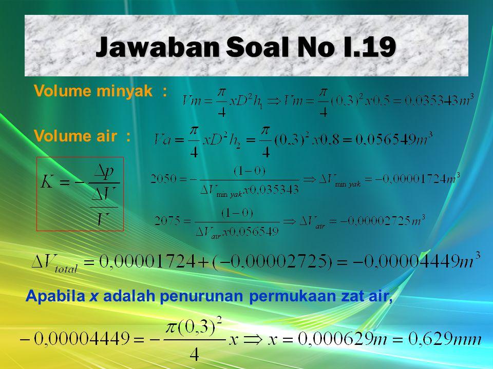 Jawaban Soal No I.19 Volume minyak : Volume air :