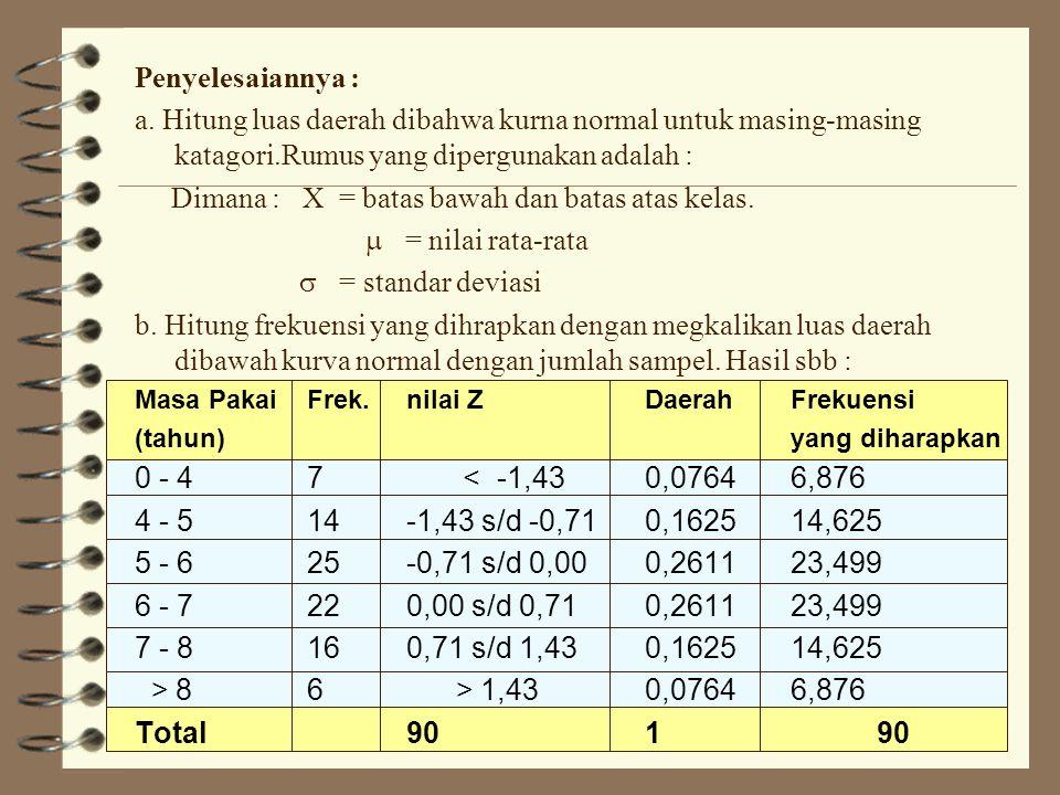 Dimana : X = batas bawah dan batas atas kelas.  = nilai rata-rata