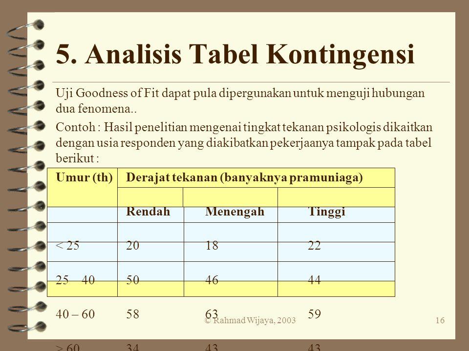 5. Analisis Tabel Kontingensi