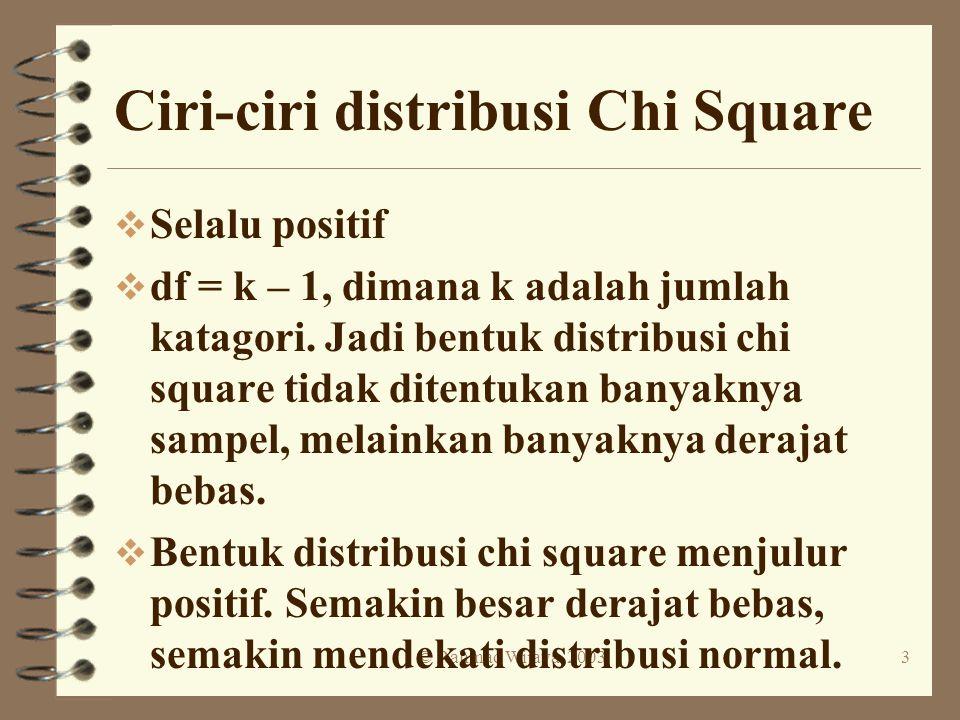 Ciri-ciri distribusi Chi Square
