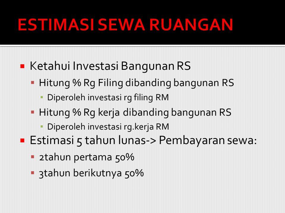 ESTIMASI SEWA RUANGAN Ketahui Investasi Bangunan RS
