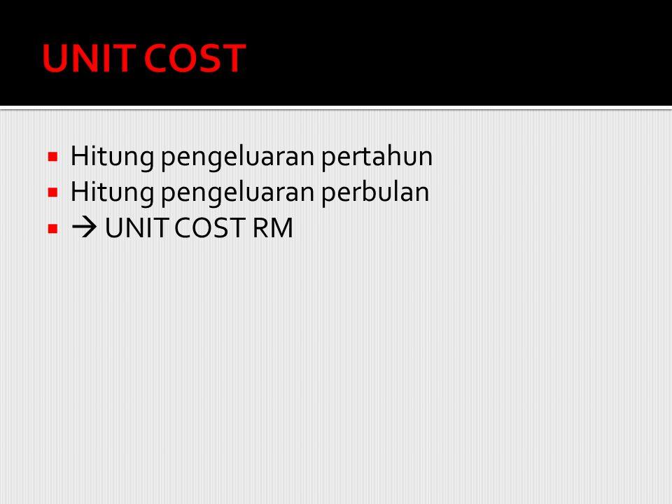 UNIT COST Hitung pengeluaran pertahun Hitung pengeluaran perbulan