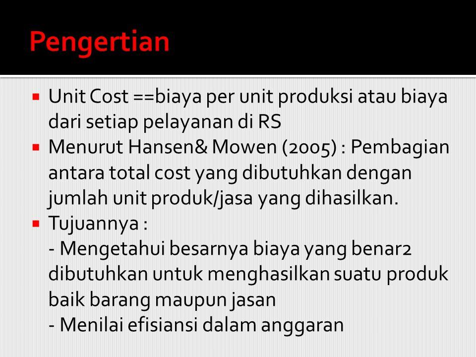 Pengertian Unit Cost ==biaya per unit produksi atau biaya dari setiap pelayanan di RS.