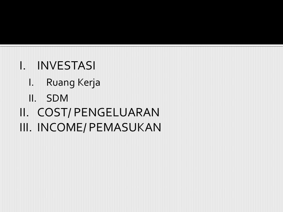INVESTASI Ruang Kerja SDM COST/ PENGELUARAN INCOME/ PEMASUKAN
