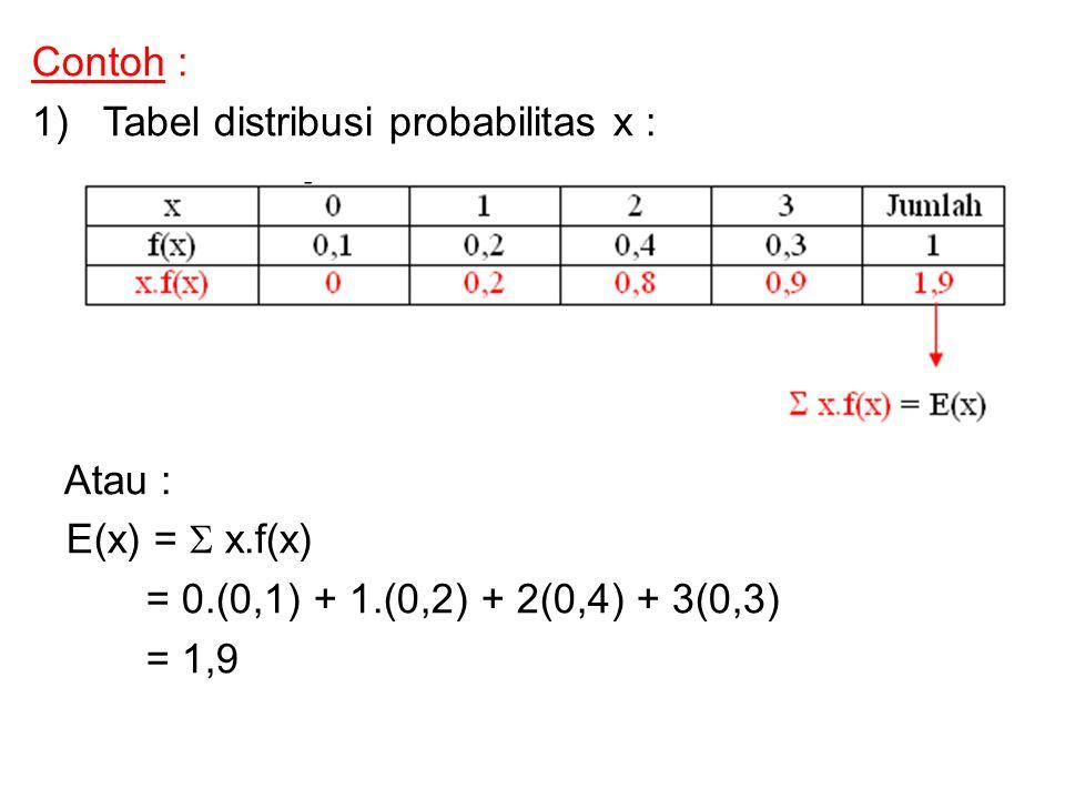 Contoh : Tabel distribusi probabilitas x : Atau : E(x) =  x.f(x) = 0.(0,1) + 1.(0,2) + 2(0,4) + 3(0,3)