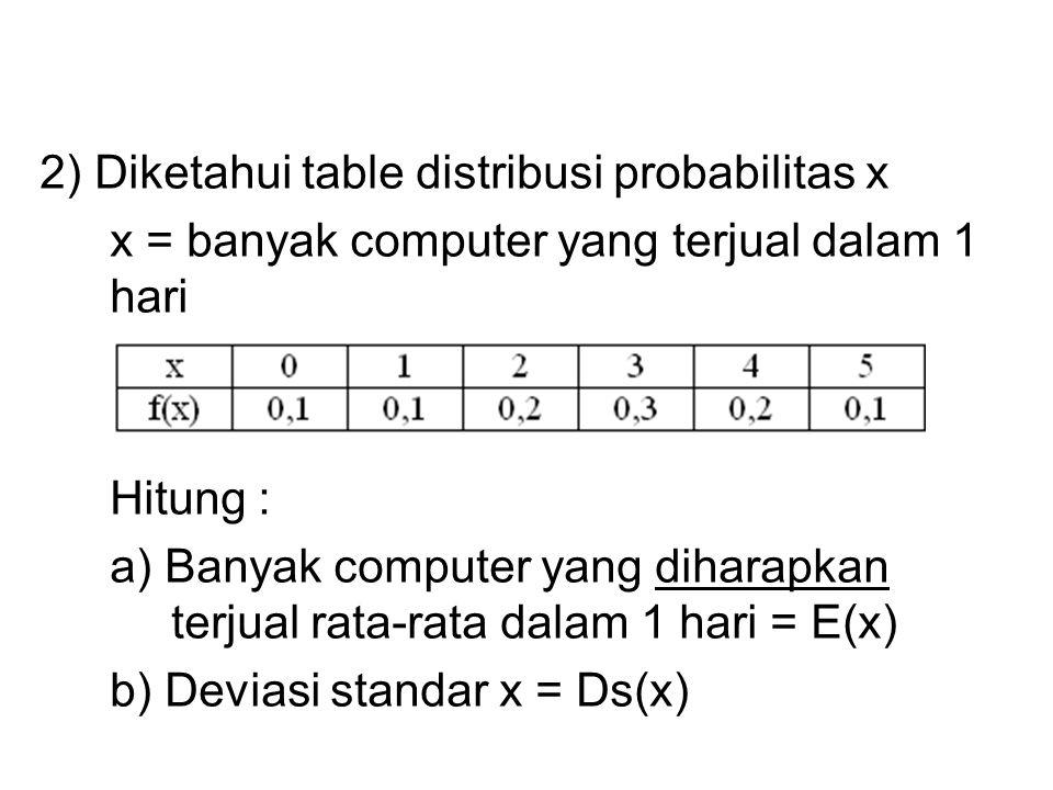 2) Diketahui table distribusi probabilitas x
