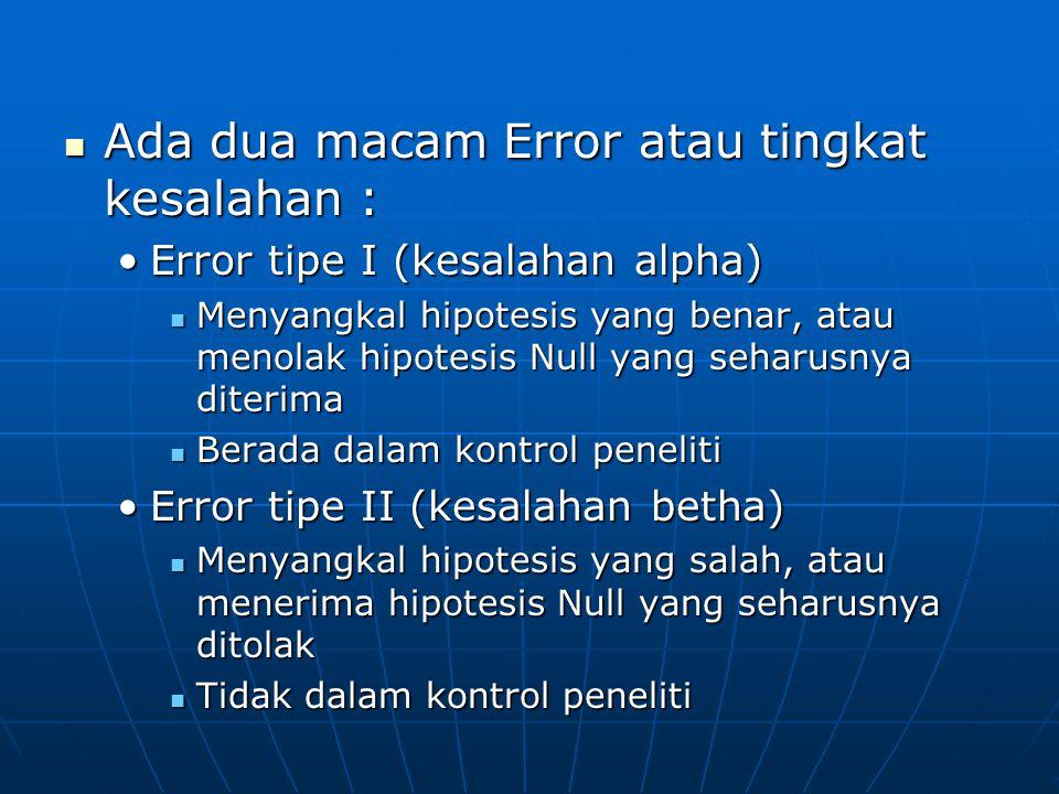 Ada dua macam Error atau tingkat kesalahan :