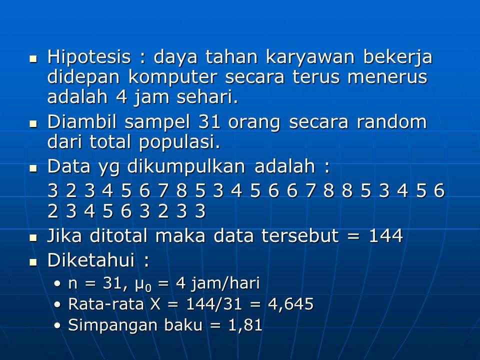 Diambil sampel 31 orang secara random dari total populasi.