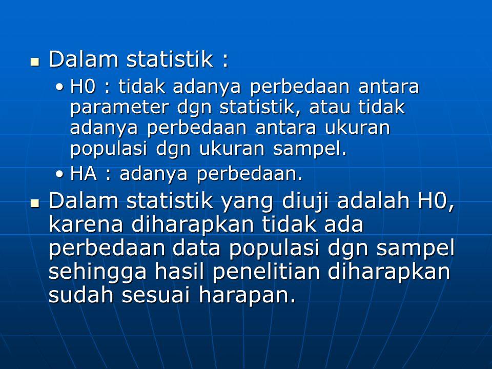 Dalam statistik : H0 : tidak adanya perbedaan antara parameter dgn statistik, atau tidak adanya perbedaan antara ukuran populasi dgn ukuran sampel.