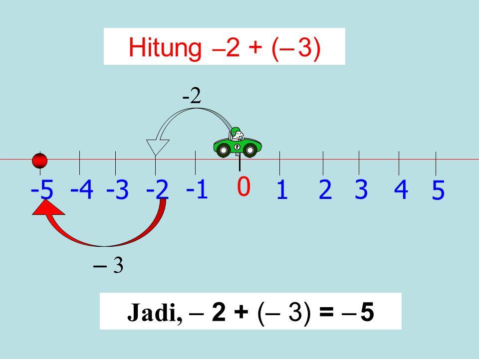 Hitung –2 + (– 3) 1 -1 2 -2 3 -3 4 -4 5 -5 Jadi, – 2 + (– 3) = – 5 -2