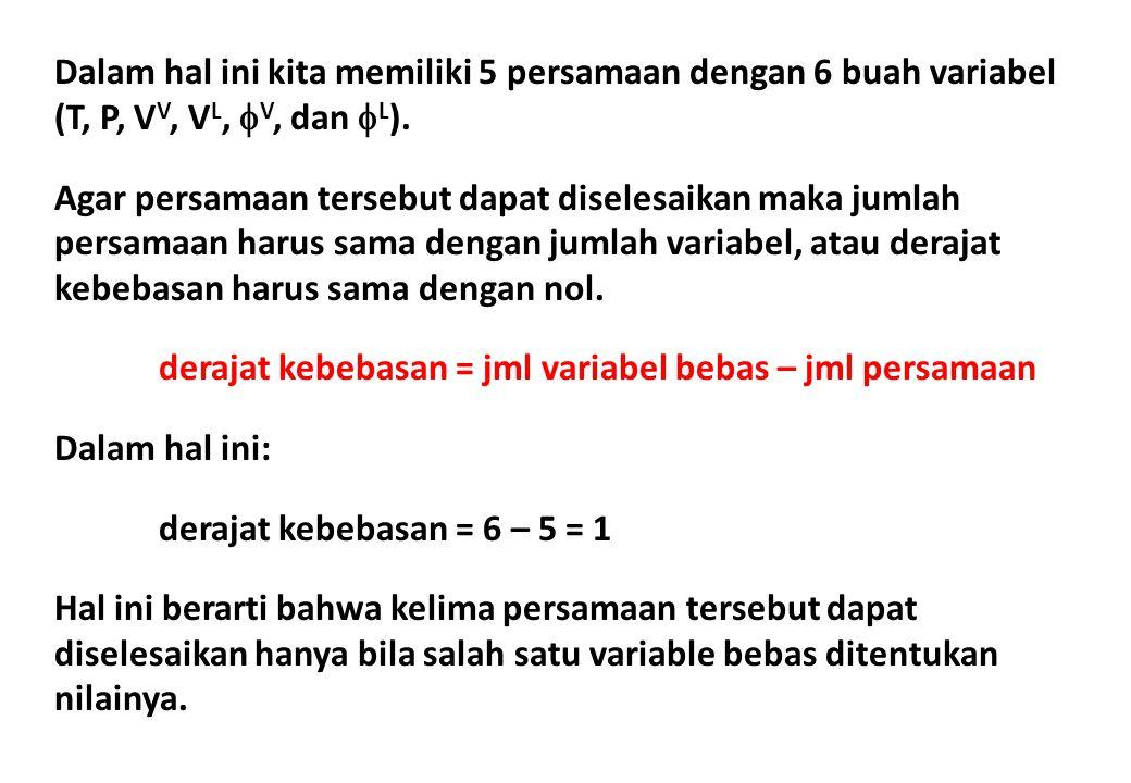 Dalam hal ini kita memiliki 5 persamaan dengan 6 buah variabel (T, P, VV, VL, V, dan L).