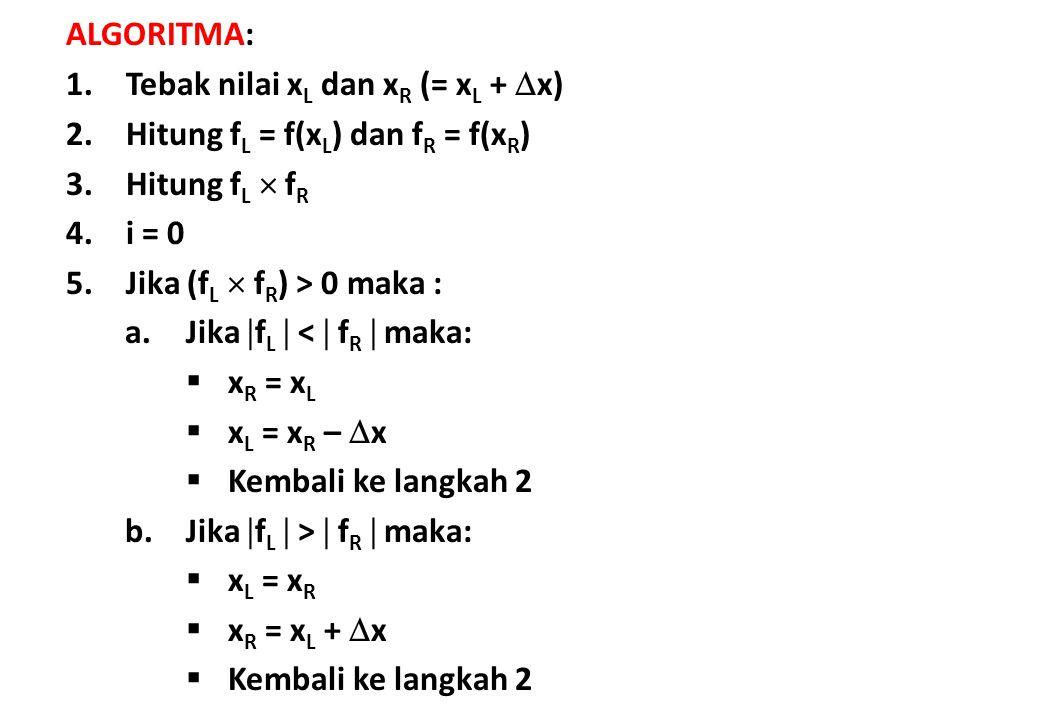ALGORITMA: Tebak nilai xL dan xR (= xL + x) Hitung fL = f(xL) dan fR = f(xR) Hitung fL  fR. i = 0.