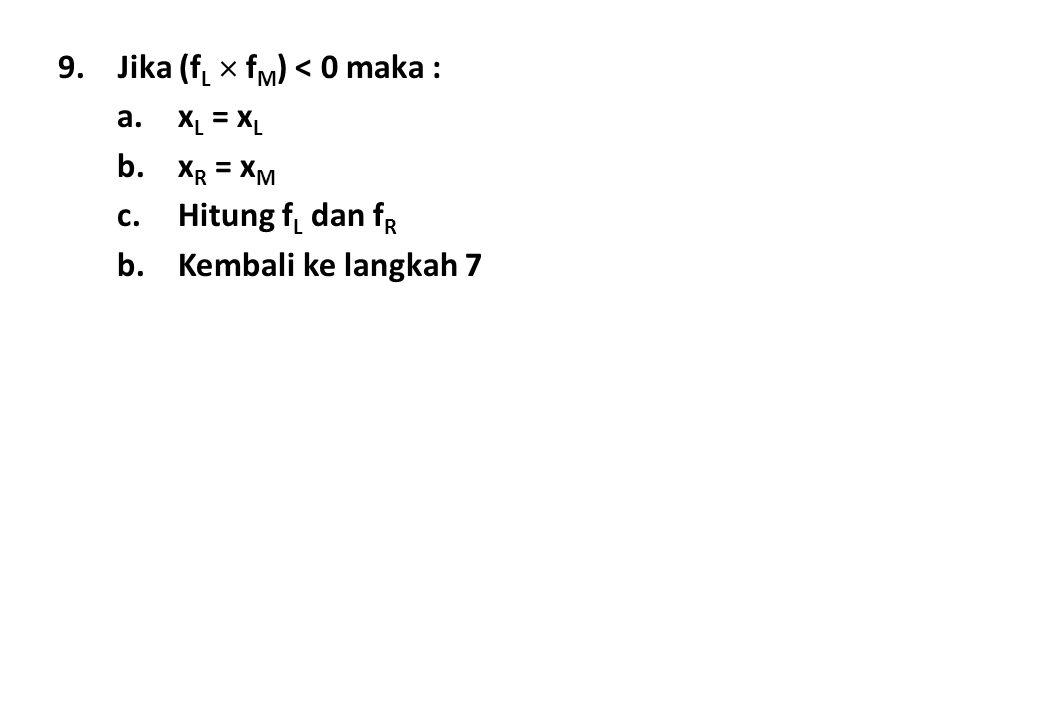 Jika (fL  fM) < 0 maka :