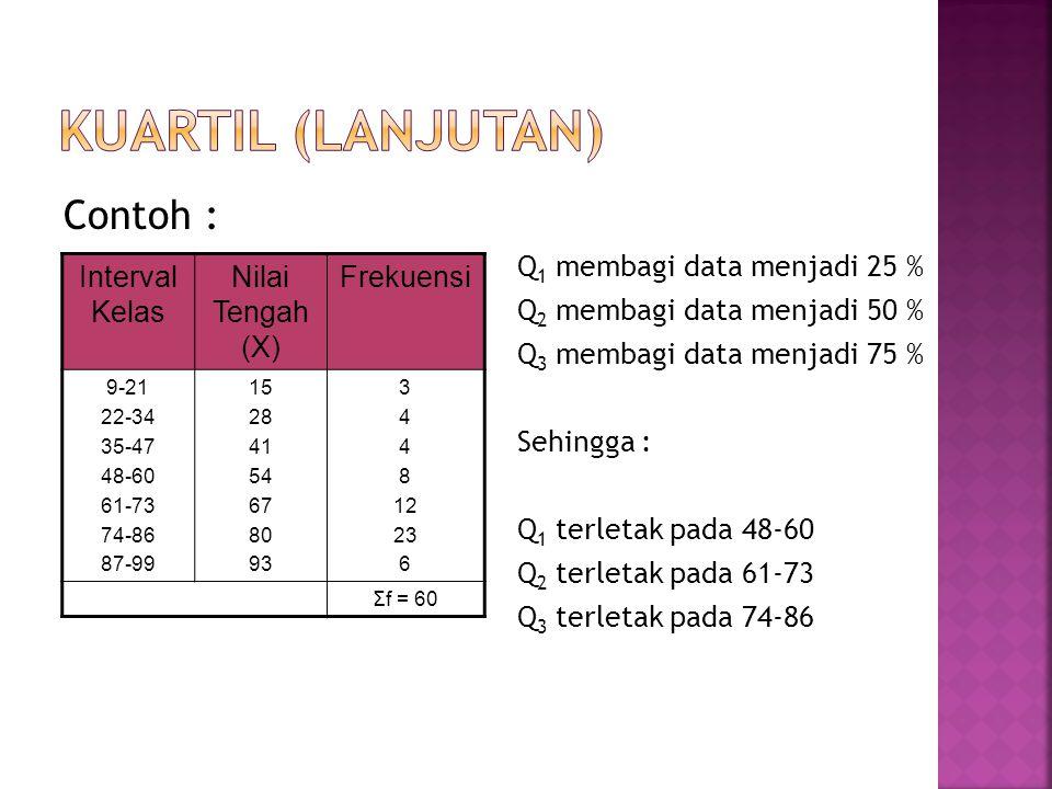 KUARTIL (lanjutan) Contoh : Q1 membagi data menjadi 25 %