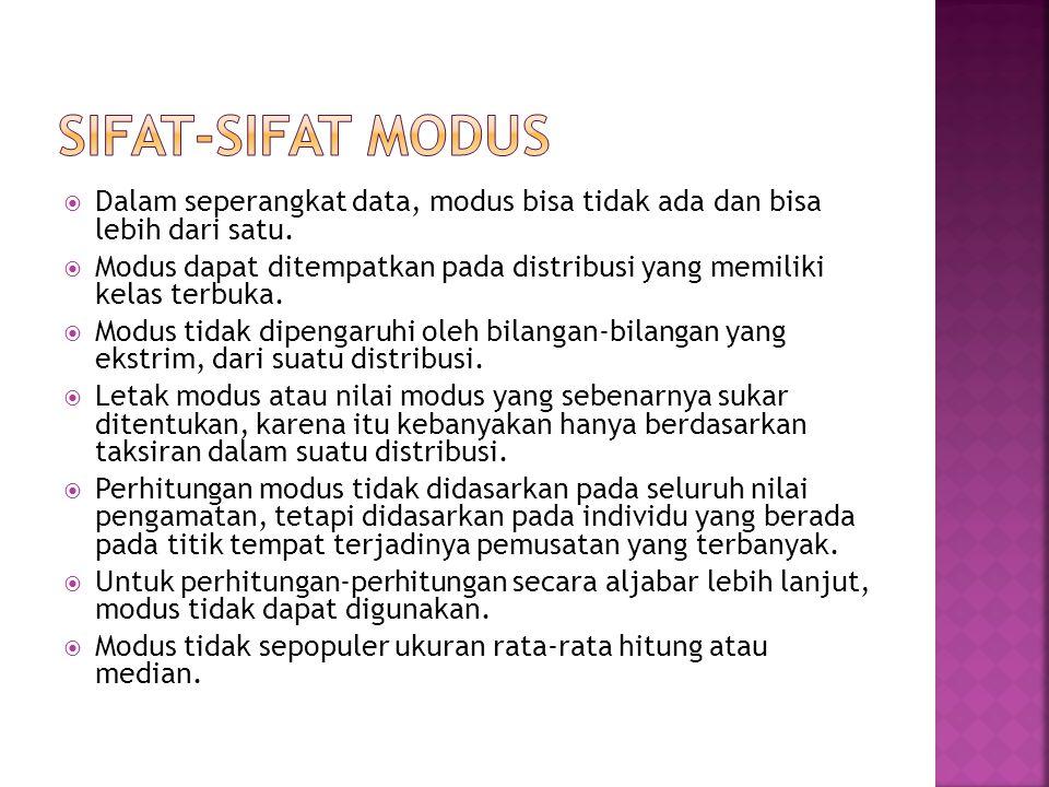 Sifat-sifat Modus Dalam seperangkat data, modus bisa tidak ada dan bisa lebih dari satu.