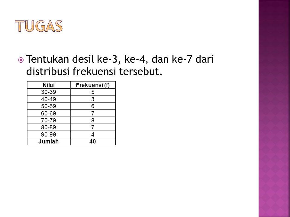 tugas Tentukan desil ke-3, ke-4, dan ke-7 dari distribusi frekuensi tersebut. Nilai. Frekuensi (f)